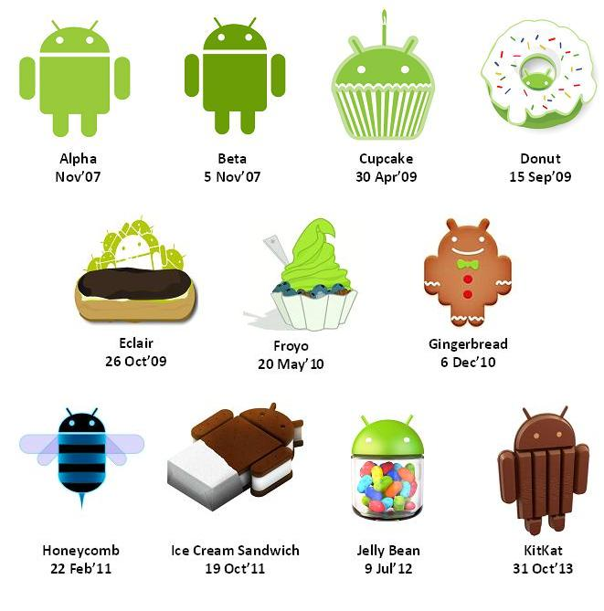 list of all android system applications