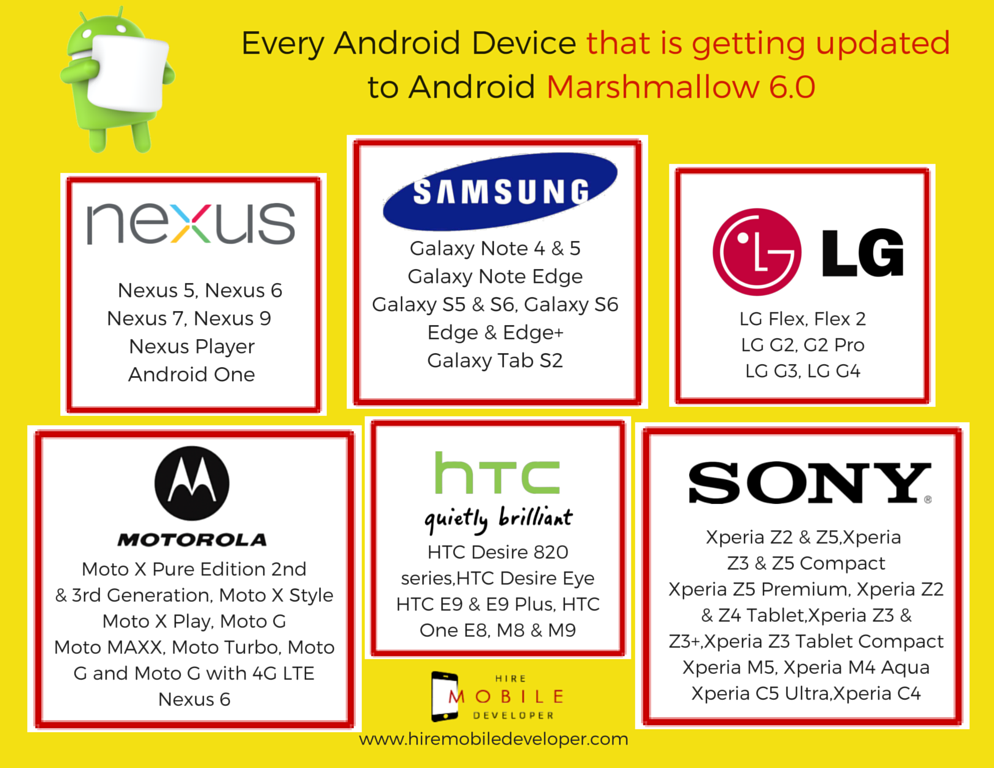 Android Marshmallow Development