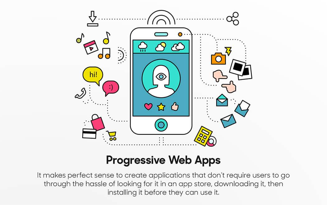 Progressive Web Apps – The Future
