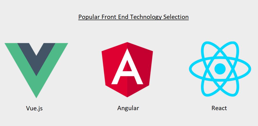 vue.js vs angular.js vs react.js