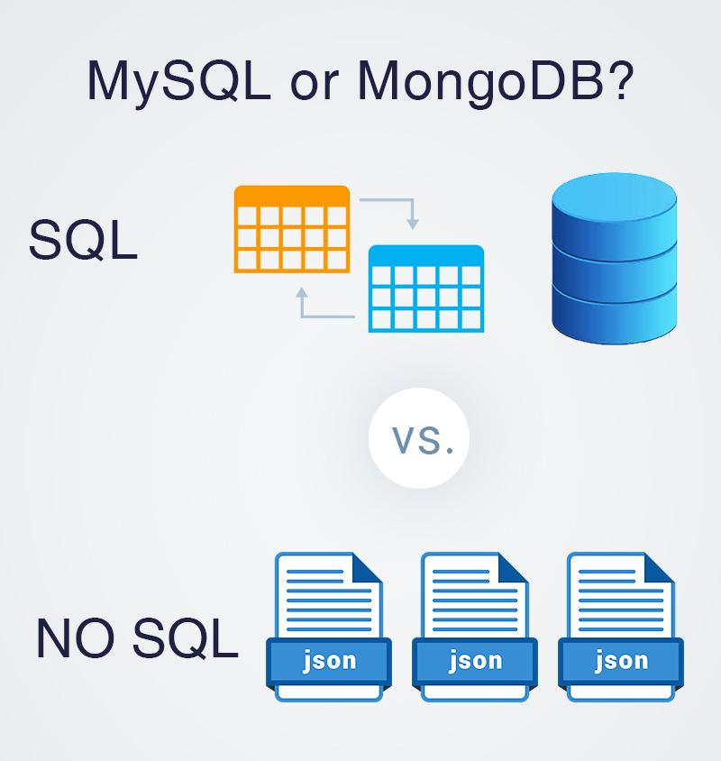 SQL or No SQL